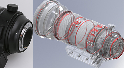 SIGMA Wodoodporna konstrukcja