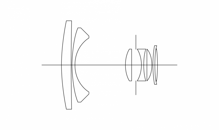 Sigma 28mm WIDEMAX konstrukcja